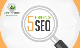 5 Elements of SEO