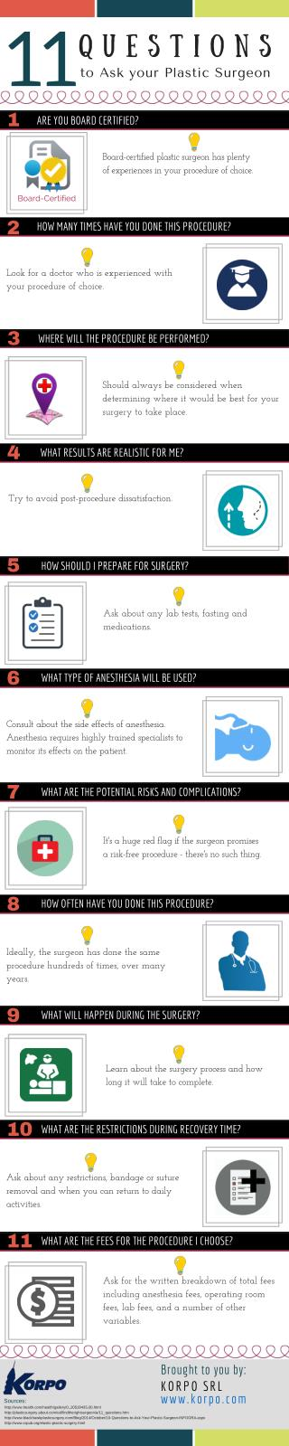 Infographic: 11 Questions to Ask your Plastic Surgeon