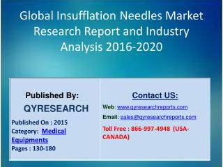 Global Insufflation Needles Market 2016 Industry Development, Research, Forecasts, Growth, Insights, Outlook, Study and