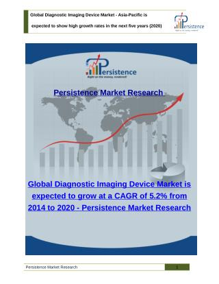Global Diagnostic Imaging Device Market : Size, Share, Trend Analysis to 2020