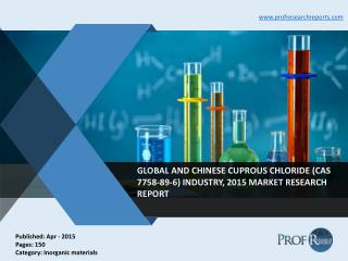 Global Cuprous Chloride Industry Insights, Trends & Analysis Report 2015