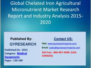 Global Chelated Iron Agricultural Micronutrient Market 2015 Industry Applications, Study, Development, Growth, Outlook,