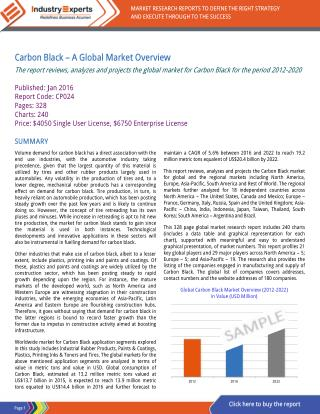Carbon Black - A Global Market Overview