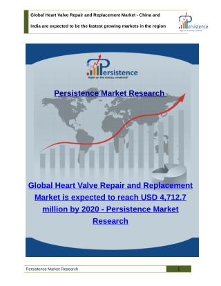 Global Heart Valve Repair and Replacement Market - Size, Analysis, Trends and Share 2014 - 2020