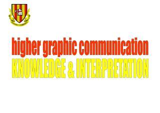 KNOWLEDGE  INTERPRETATION