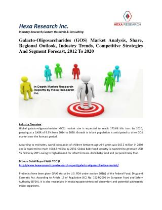 Galacto-Oligosaccharides (GOS) Market Analysis, Share, Regional Outlook, Industry Trends, Competitive Strategies And Seg