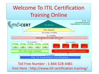 Call:1-844-528-4481-ITIL Certification Training Online