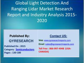 Global Light Detection And Ranging Lidar Market 2015 Industry Growth, Trends, Development, Research and  Analysis