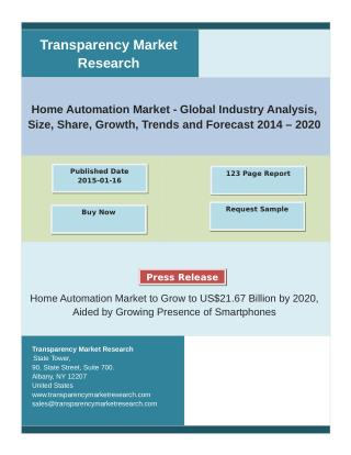 Home Automation Market 2014 - 2020
