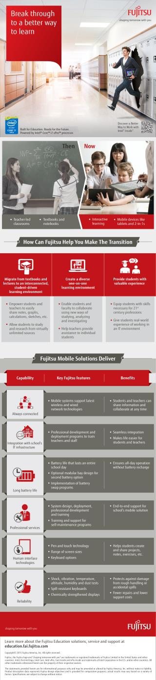 Fujitsu: Interactive Learning Through Mobile Devices