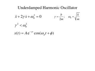Underdamped Harmonic Oscillator