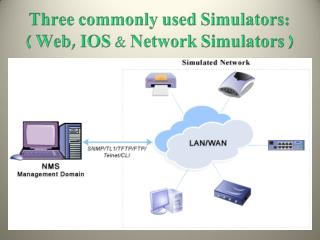 Three commonly used Simulators: Web, IOS & Network Simulators