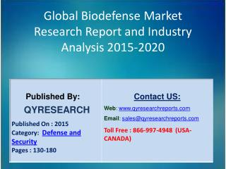 Global Biodefense Market 2015 Industry Analysis, Forecasts, Study, Research, Outlook, Shares, Insights and Overview