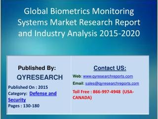 Global Biometrics Monitoring Systems Market 2015 Industry Development, Research, Forecasts, Growth, Insights, Outlook, S