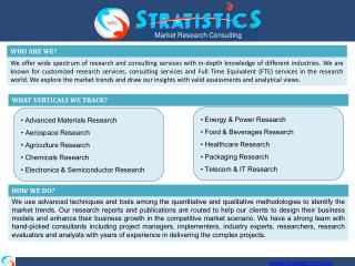 Healthcare Market Research Reports, Analysis & Consulting