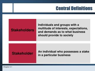 Central Definitions