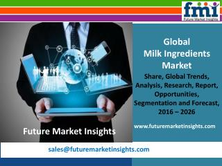 Research Report and Overview on Milk Ingredients Market, 2016-2026