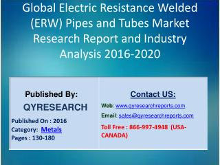 Global Electric Resistance Welded (ERW) Pipes and Tubes Market 2016 Industry Growth, Outlook, Development and Analysis