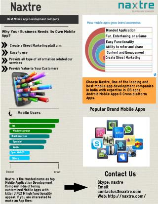 Choosing The Best Mobile App Development Companies in India