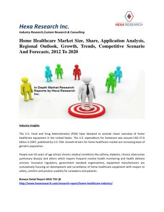 Home Healthcare Market Size, Share, Growth, Trends, Competitive Scenario And Forecasts, 2012-2020