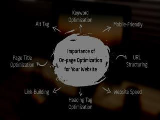 8 Great On-Page Optimization Techniques