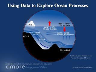 Using Data to Explore Ocean Processes
