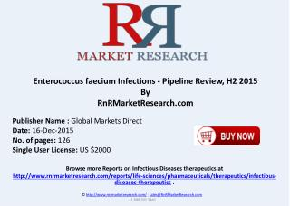 Enterococcus faecium Infections Pipeline Review H2 2015