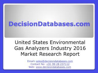 Environmental Gas Analyzers Market International Analysis and Forecasts 2020