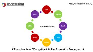 3 Times You Were Wrong About Online Reputation Management