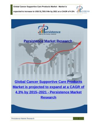 Global Cancer Supportive Care Products Market - Size, Share, Trends, Analysis to 2021