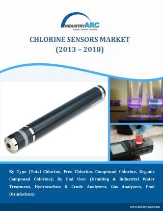 Chlorine Sensors Market Industry Analysis - IndustryARC