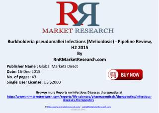 Burkholderia pseudomallei Infections Pipeline Review H2 2015