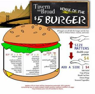 Burger Menu in Philadelphia