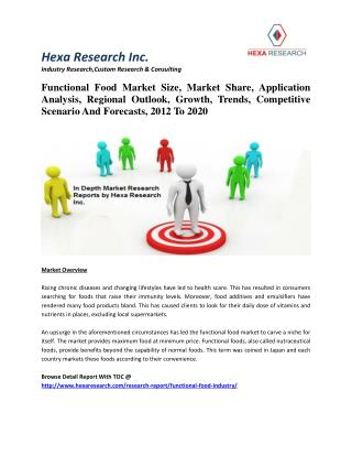Functional Food Market Size, Share,Growth, Trends, Competitive Scenario And Forecasts, 2012-2020