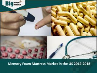 Memory Foam Mattress market in the US will grow at a CAGR of 8.93 percent over the period 2013-2018