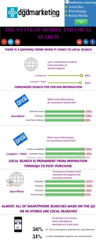 Local SEO Ireland Local Search Trends For Small Business Owners