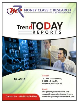 Trend Report, Daily Trend Report, Daily Report