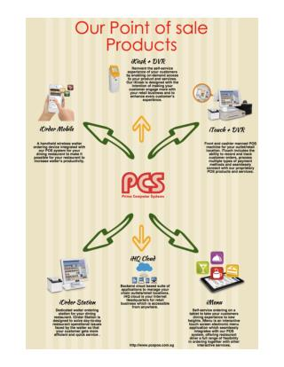 POS Singapore | Point of sale solutions| PCSPOS