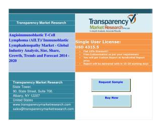Angioimmunoblastic T-Cell Lymphoma (AILT)/ Immunoblastic Lymphadenopathy Market - Global Industry Analysis, Size, Share,