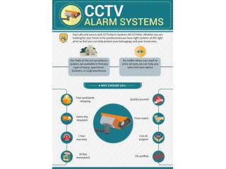 Best CCTV Camera Systems in Uk