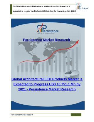 Global Architectural LED Products Market - Size, Trends, Share, Analysis to 2021