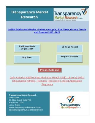 LATAM Adalimumab Market - Industry Analysis,  Trends and Forecast 2015 - 2023