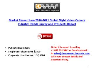 Global Night Vision Camera Industry Market Growth Analysis and 2021 Forecast Report