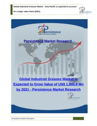 Global Industrial Greases Market - Size, Share, Trends, Analyis to 2021
