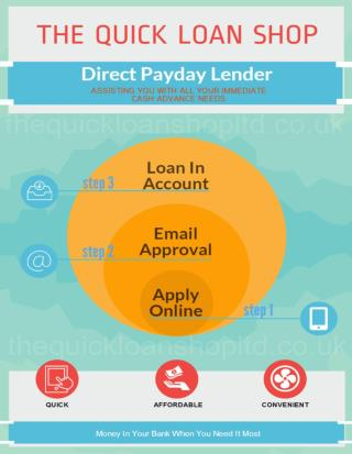 Direct payday lender To Help You With Payday Loans