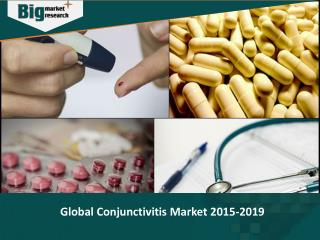 Conjunctivitis Market | Demand | Growth | Opportunities 2019