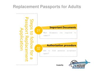 Procedure to Apply for Passport Replacement Application