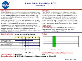 Laser Diode Reliability: BOK Task 04-032