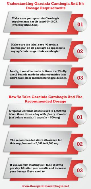 Garcinia Cambogia Dosage: How Much Of This Should You Take?