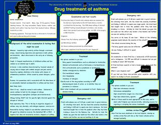 Drug treatment of asthma